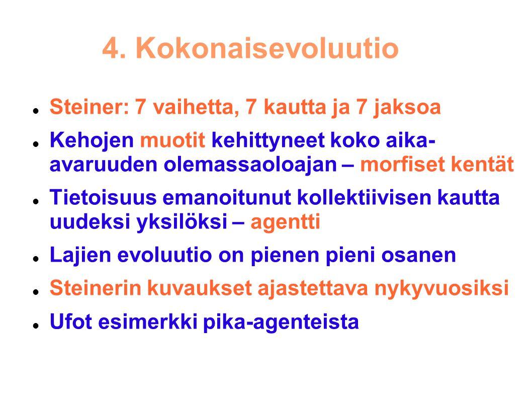 4. Kokonaisevoluutio Steiner: 7 vaihetta, 7 kautta ja 7 jaksoa