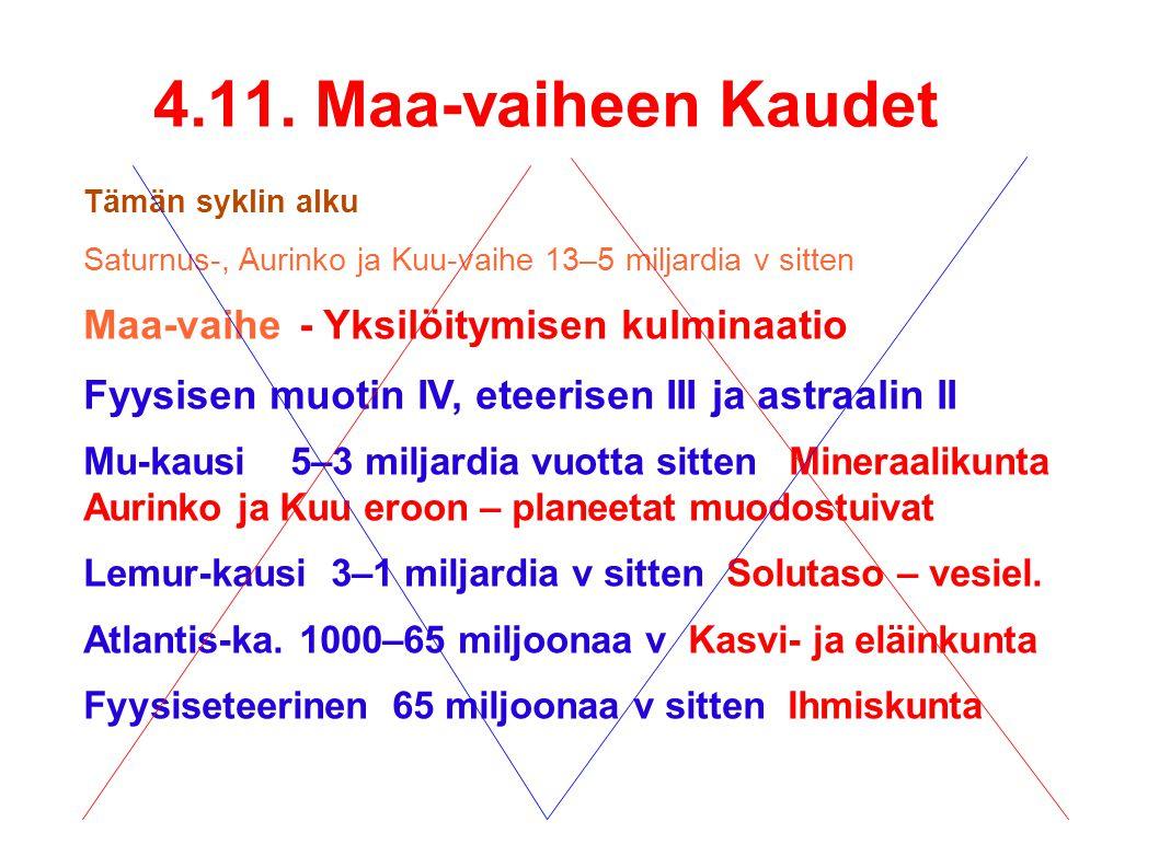4.11. Maa-vaiheen Kaudet Maa-vaihe - Yksilöitymisen kulminaatio
