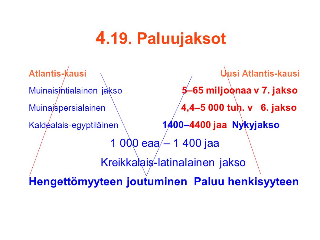 4.19. Paluujaksot Kreikkalais-latinalainen jakso