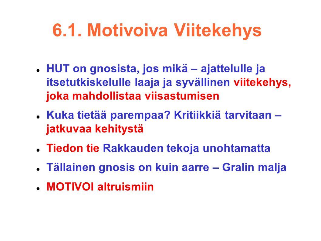 6.1. Motivoiva Viitekehys
