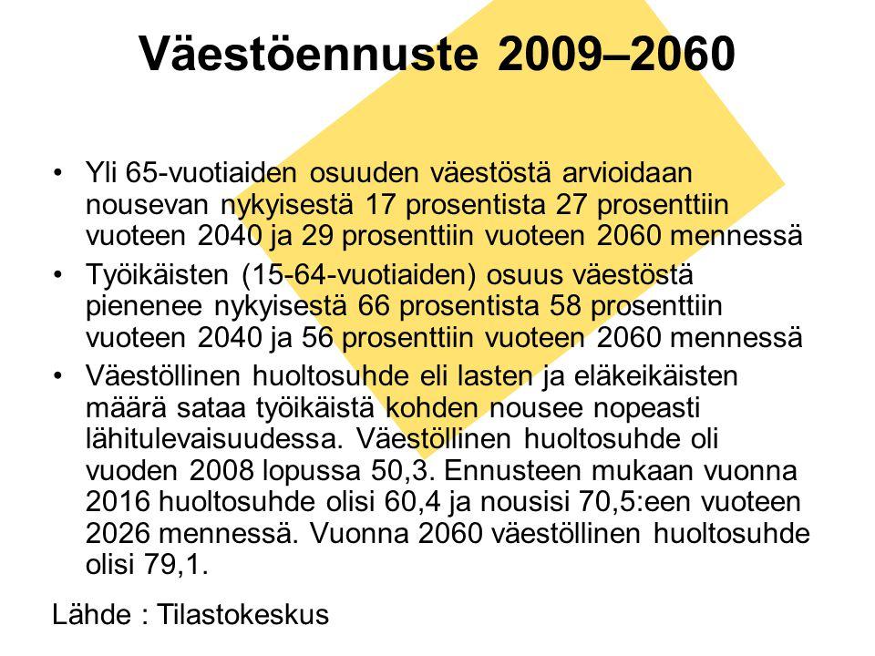 Väestöennuste 2009–2060