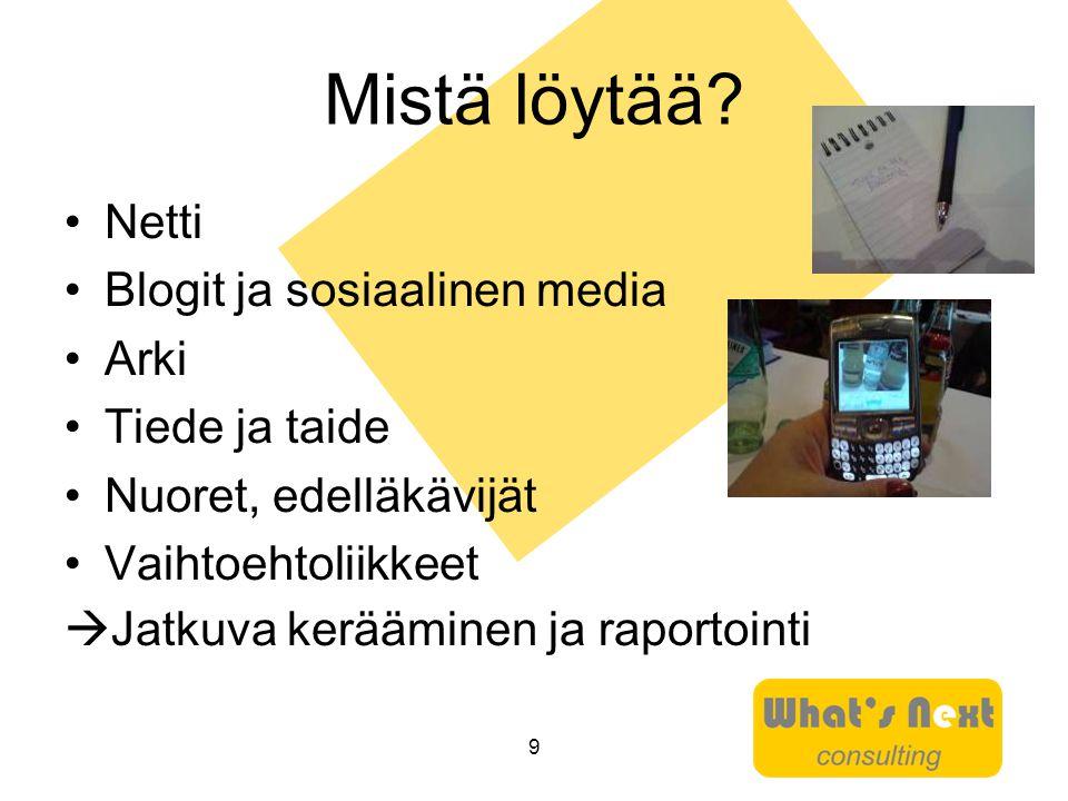 Mistä löytää Netti Blogit ja sosiaalinen media Arki Tiede ja taide