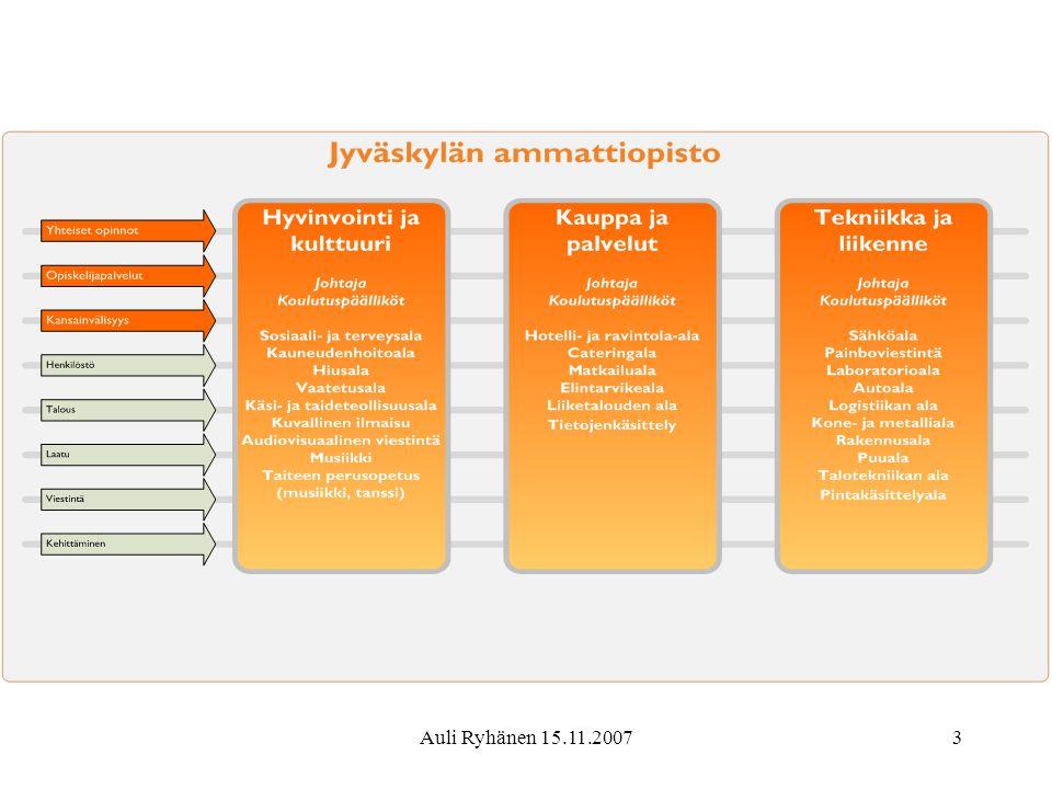 Auli Ryhänen 15.11.2007