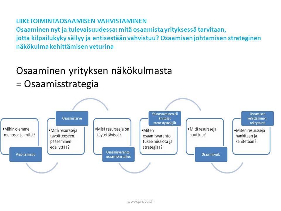 Osaaminen yrityksen näkökulmasta = Osaamisstrategia