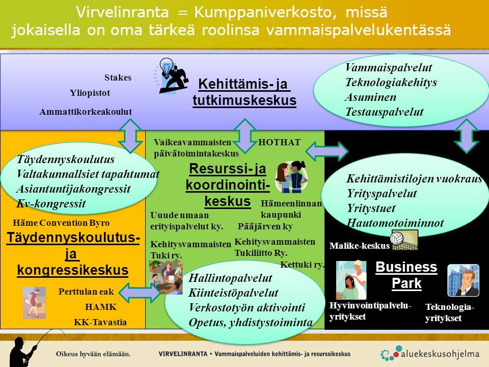 Virvelinranta = Kumppaniverkosto, missä jokaisella on oma tärkeä roolinsa vammaispalvelukentässä