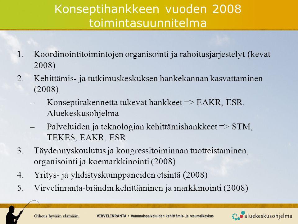 Konseptihankkeen vuoden 2008 toimintasuunnitelma