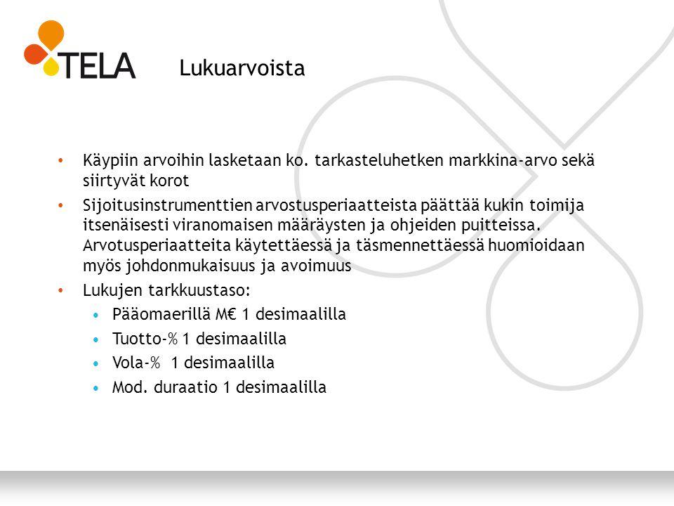 Lukuarvoista Käypiin arvoihin lasketaan ko. tarkasteluhetken markkina-arvo sekä siirtyvät korot.