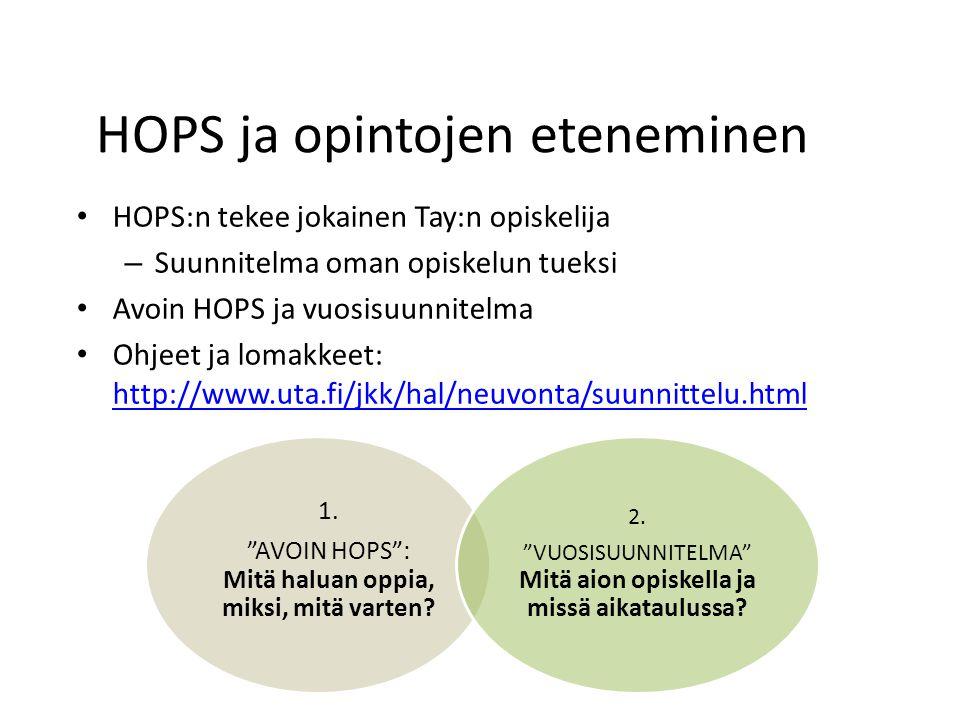 HOPS ja opintojen eteneminen