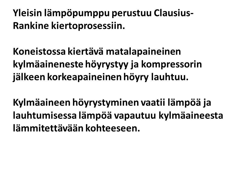 Yleisin lämpöpumppu perustuu Clausius-Rankine kiertoprosessiin.
