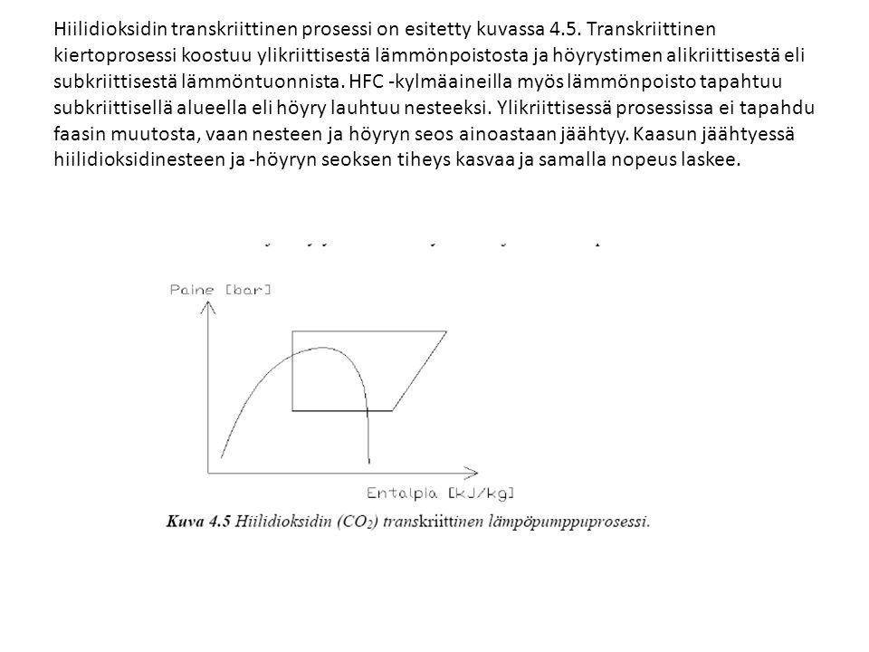 Hiilidioksidin transkriittinen prosessi on esitetty kuvassa 4. 5