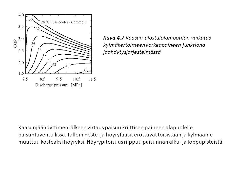 Kuva 4.7 Kaasun ulostulolämpötilan vaikutus kylmäkertoimeen korkeapaineen funktiona