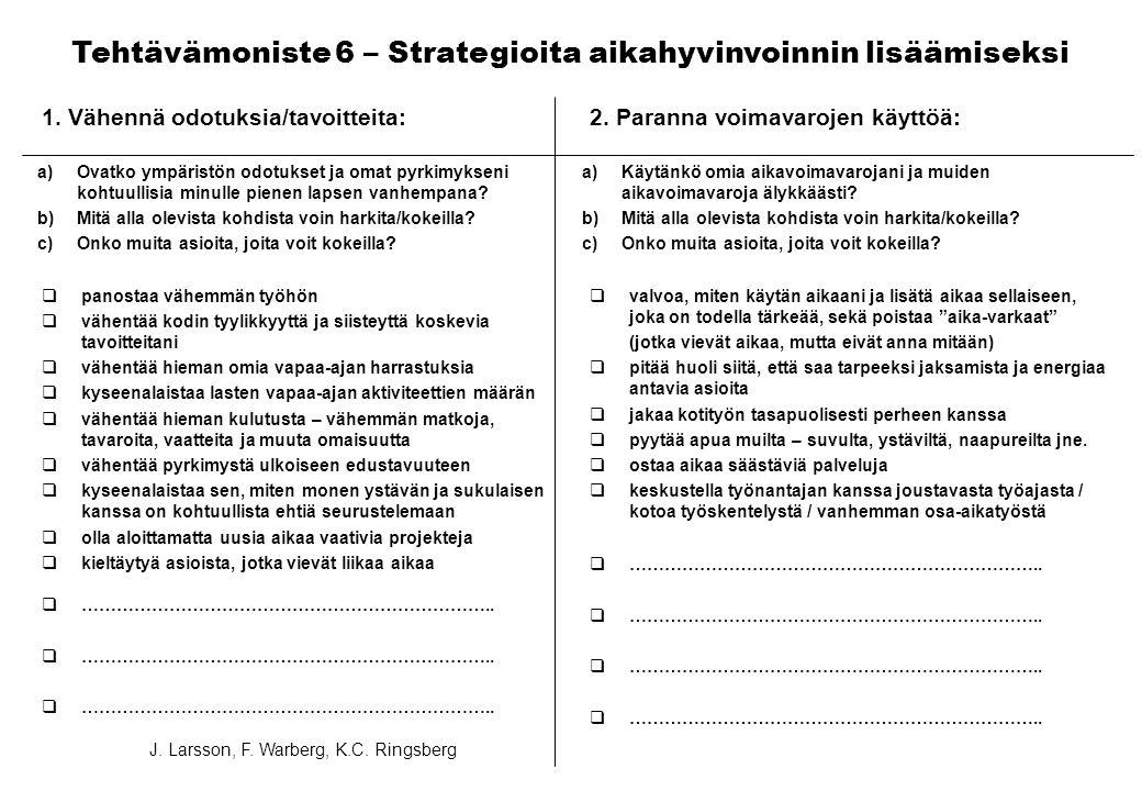 Tehtävämoniste 6 – Strategioita aikahyvinvoinnin lisäämiseksi