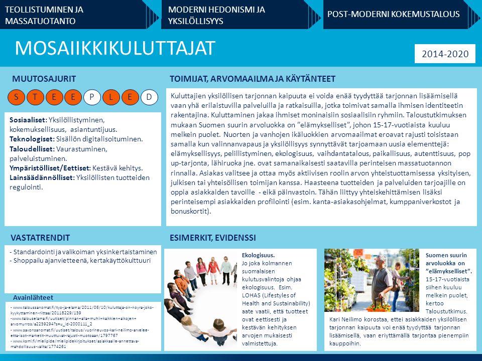 MOSAIIKKIKULUTTAJAT 2014-2020 TEOLLISTUMINEN JA MASSATUOTANTO