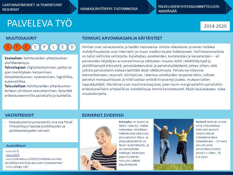 PALVELEVA TYÖ 2014-2020 MUUTOSAJURIT