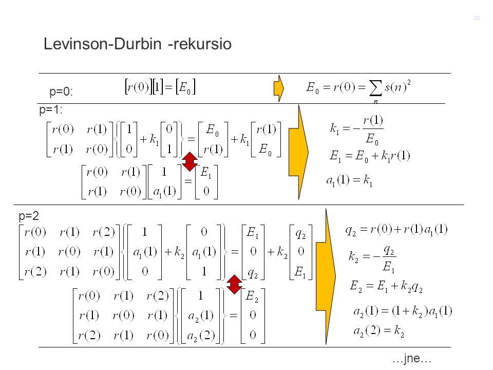 Levinson-Durbin -rekursio