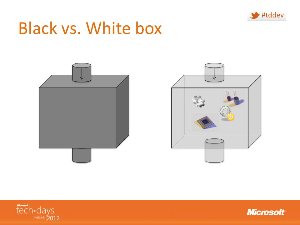 Black vs. White box