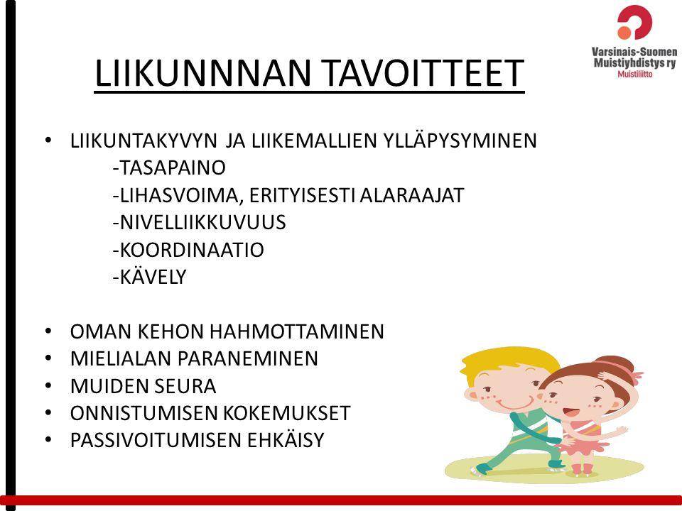 LIIKUNNNAN TAVOITTEET
