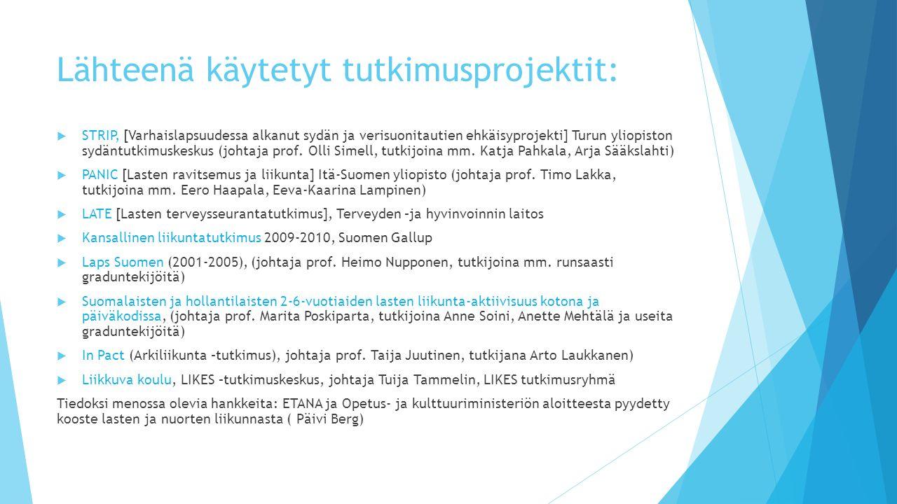 Lähteenä käytetyt tutkimusprojektit: