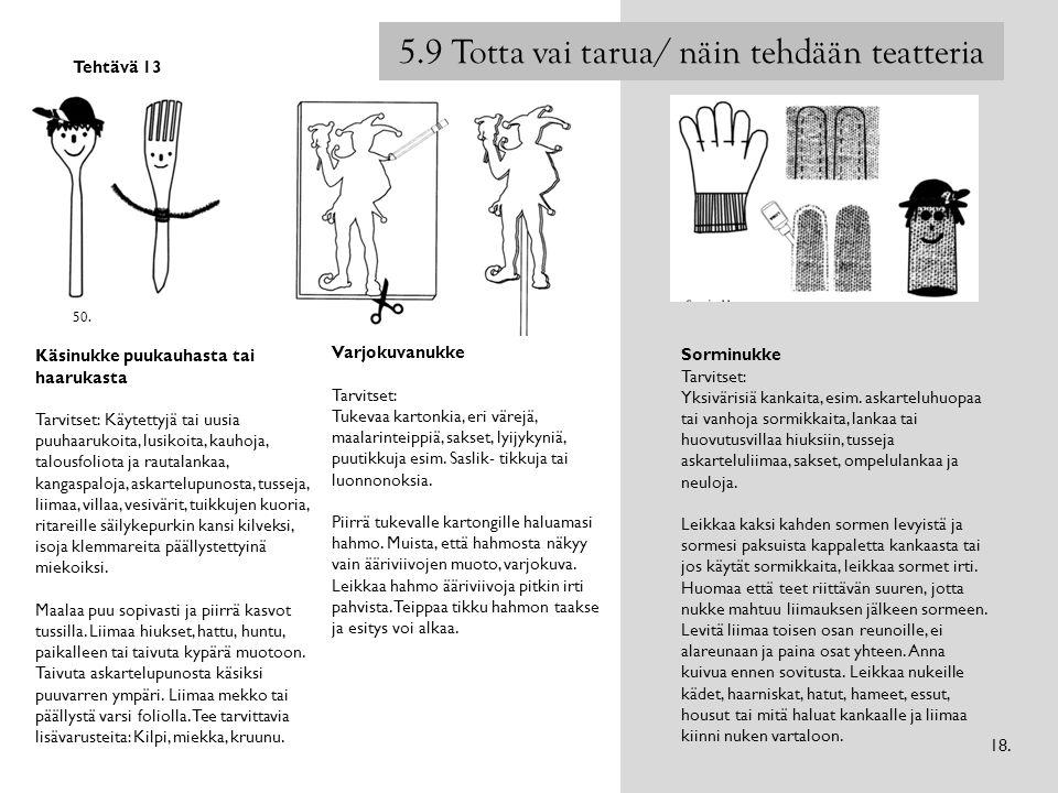 5.9 Totta vai tarua/ näin tehdään teatteria