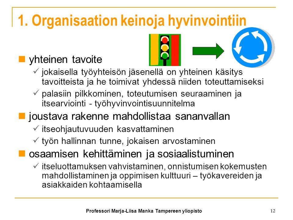 1. Organisaation keinoja hyvinvointiin