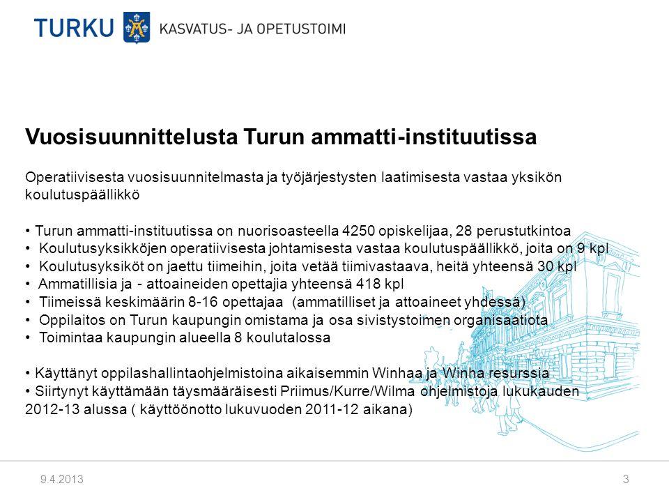 Vuosisuunnittelusta Turun ammatti-instituutissa