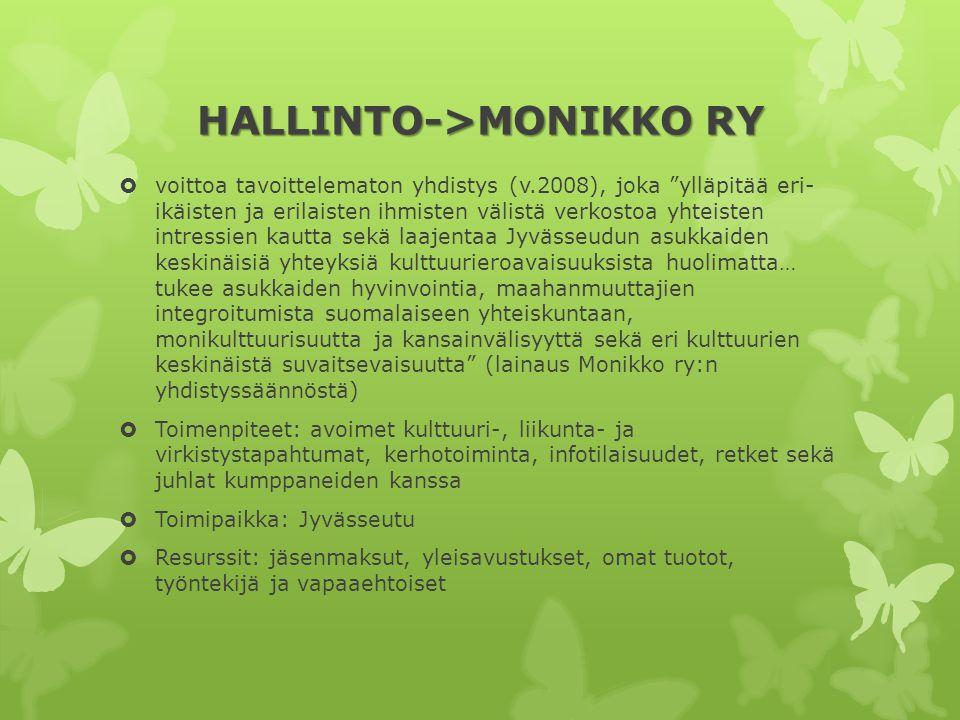 HALLINTO->MONIKKO RY