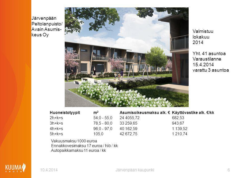 Järvenpään Peltolanpuisto/ Avain Asumis- keus Oy Valmistuu lokakuu
