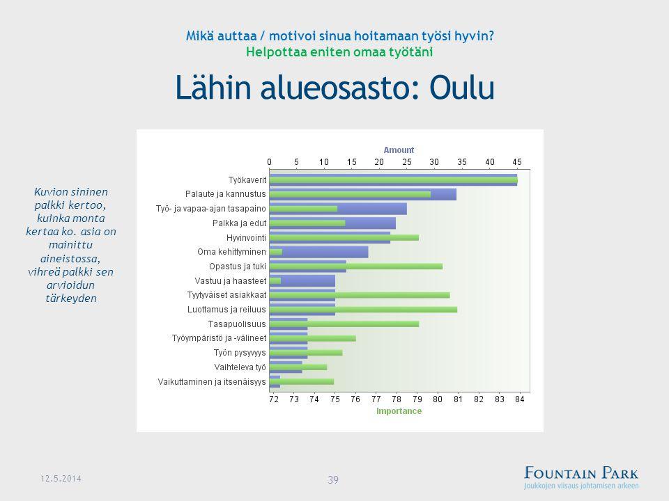 Lähin alueosasto: Oulu