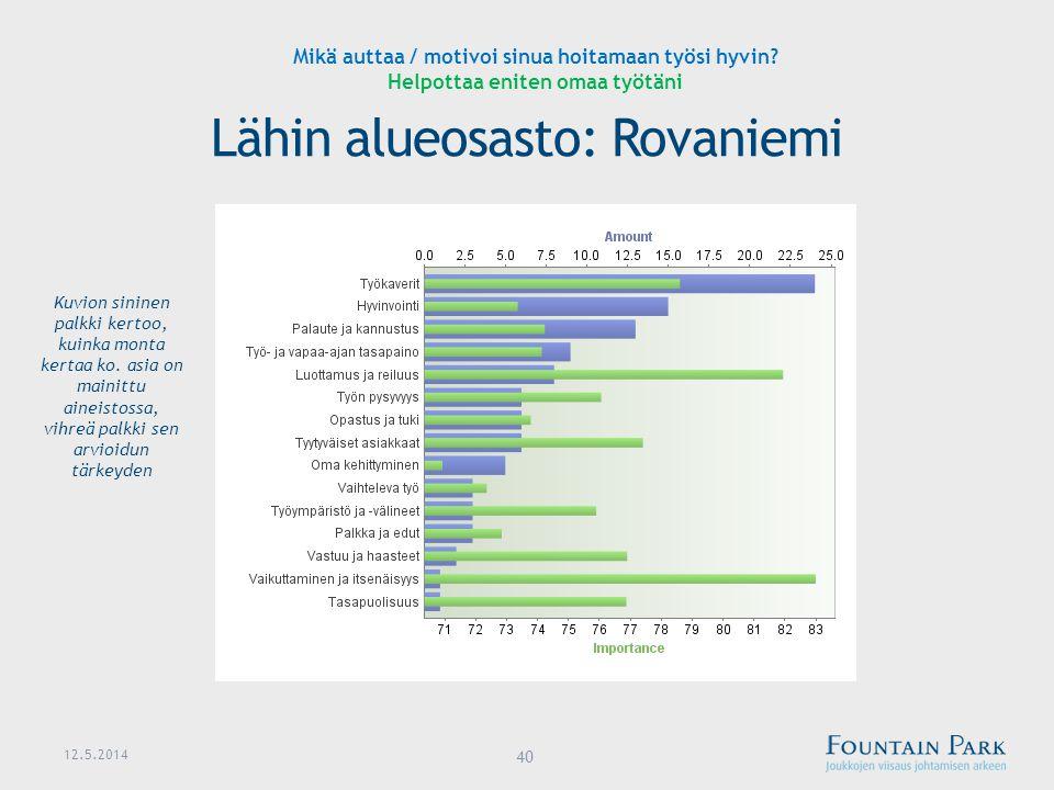 Lähin alueosasto: Rovaniemi
