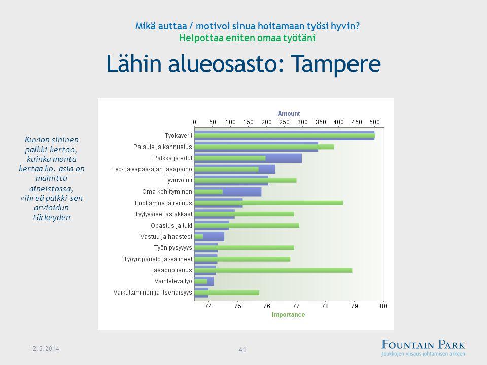 Lähin alueosasto: Tampere
