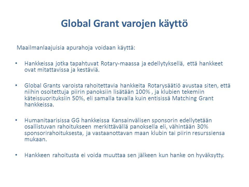 Global Grant varojen käyttö