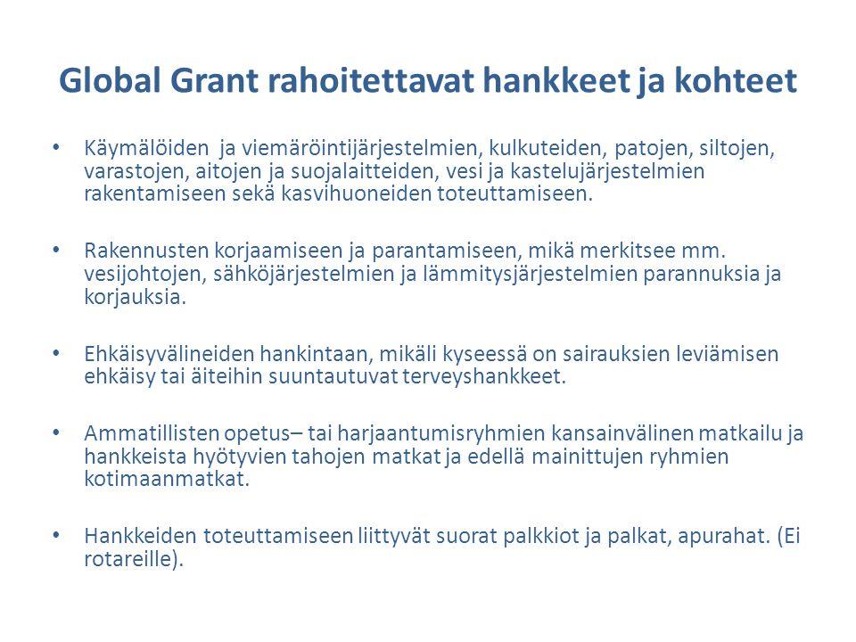 Global Grant rahoitettavat hankkeet ja kohteet