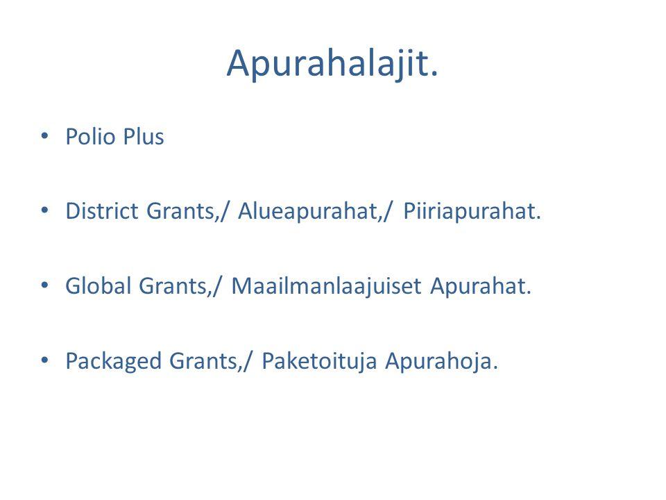 Apurahalajit. Polio Plus