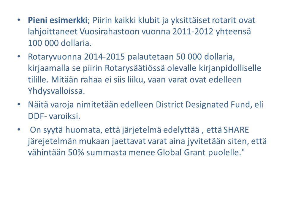Pieni esimerkki; Piirin kaikki klubit ja yksittäiset rotarit ovat lahjoittaneet Vuosirahastoon vuonna 2011-2012 yhteensä 100 000 dollaria.