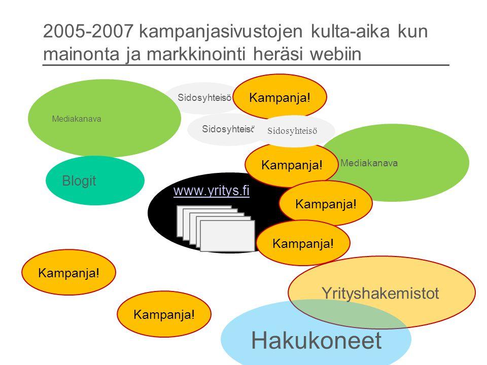 2005-2007 kampanjasivustojen kulta-aika kun mainonta ja markkinointi heräsi webiin