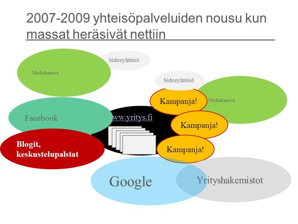 2007-2009 yhteisöpalveluiden nousu kun massat heräsivät nettiin