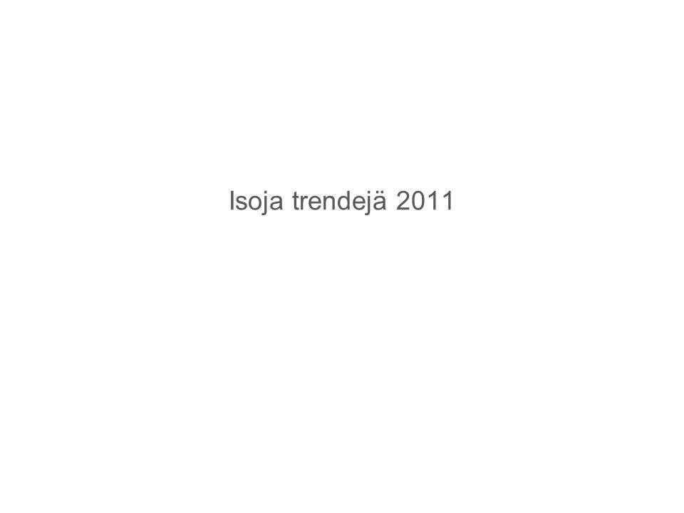 Isoja trendejä 2011