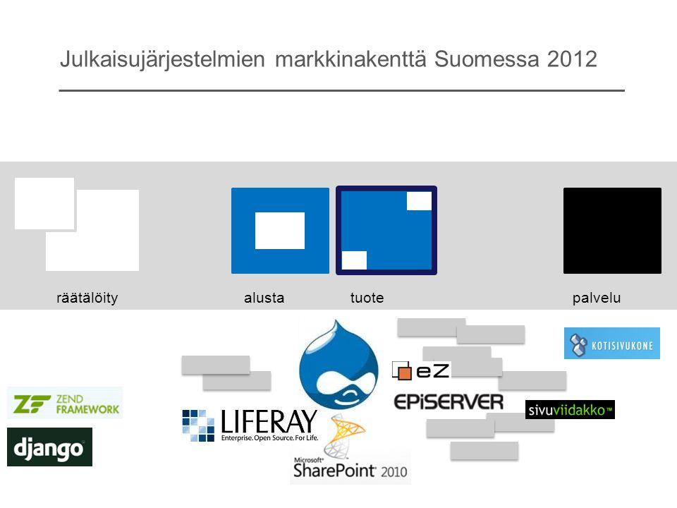 Julkaisujärjestelmien markkinakenttä Suomessa 2012