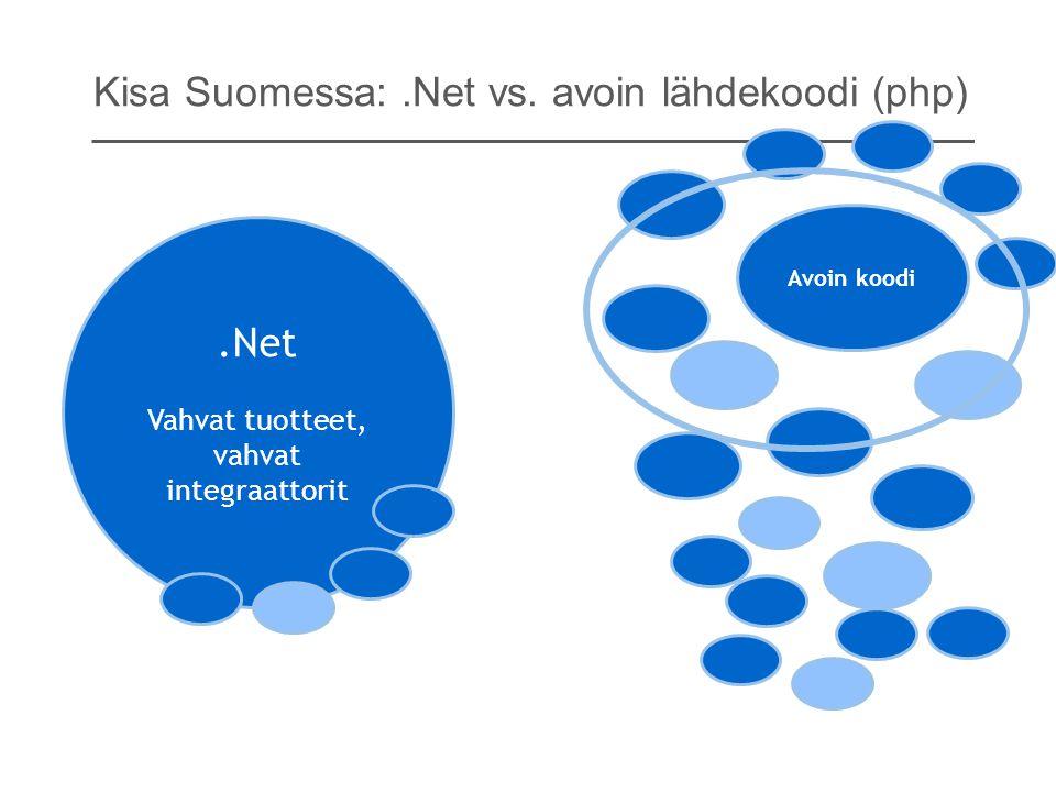 Kisa Suomessa: .Net vs. avoin lähdekoodi (php)