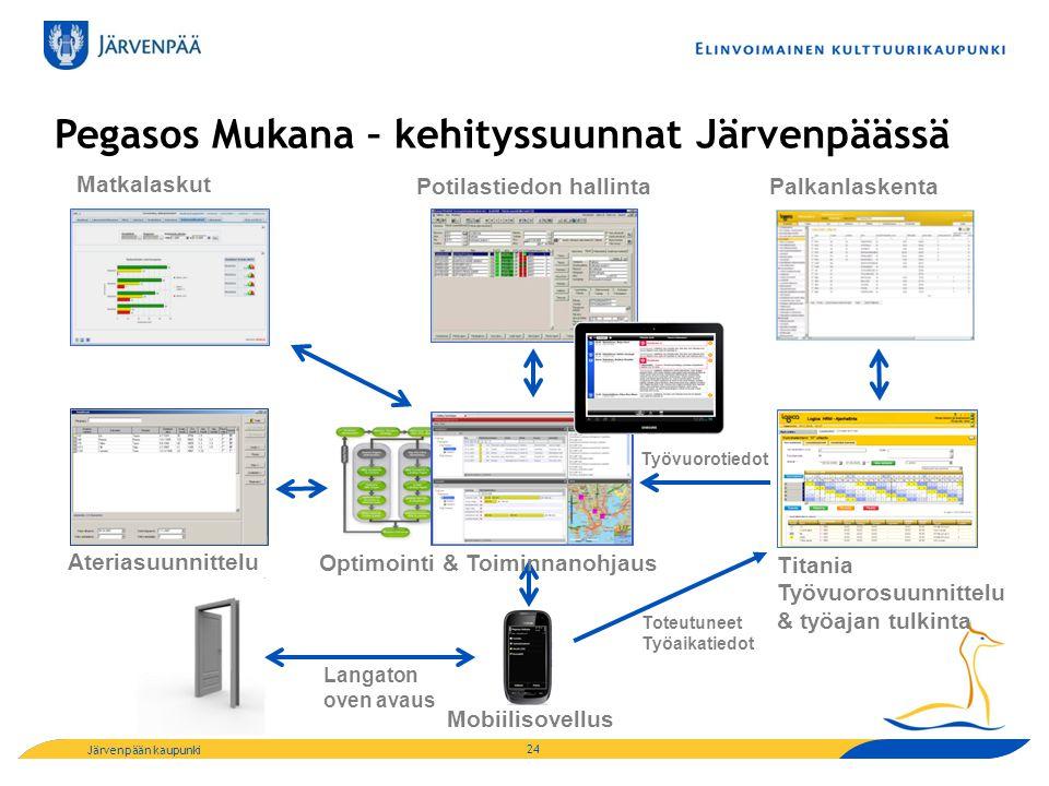 Pegasos Mukana – kehityssuunnat Järvenpäässä