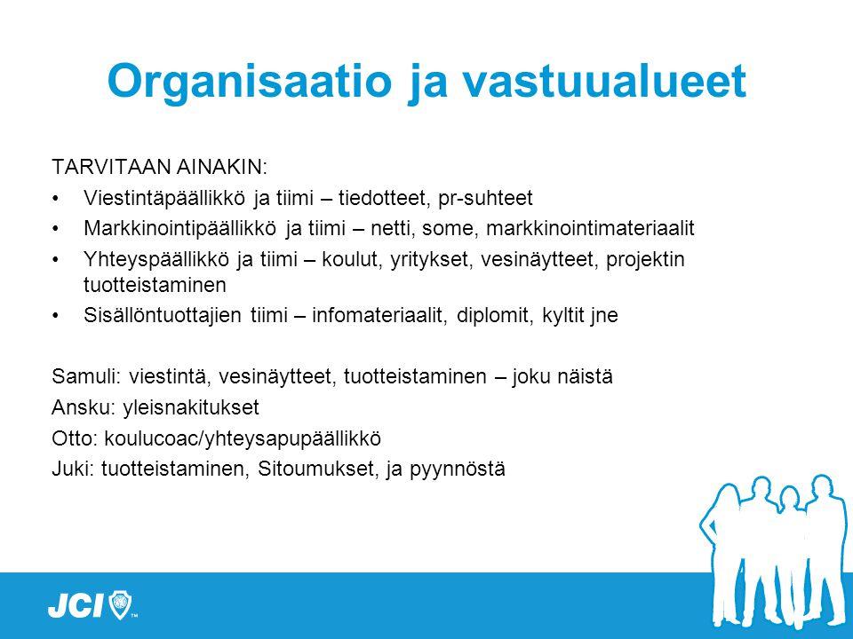 Organisaatio ja vastuualueet