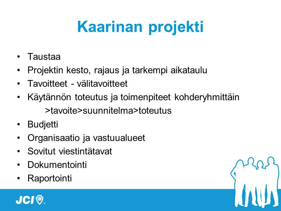 Kaarinan projekti Taustaa