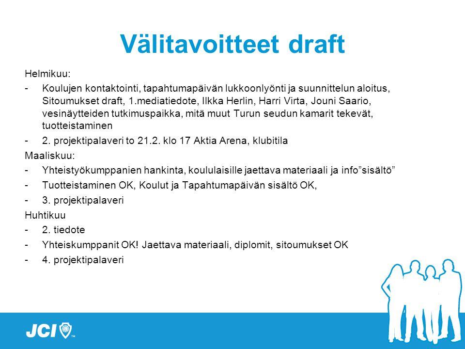 Välitavoitteet draft Helmikuu: