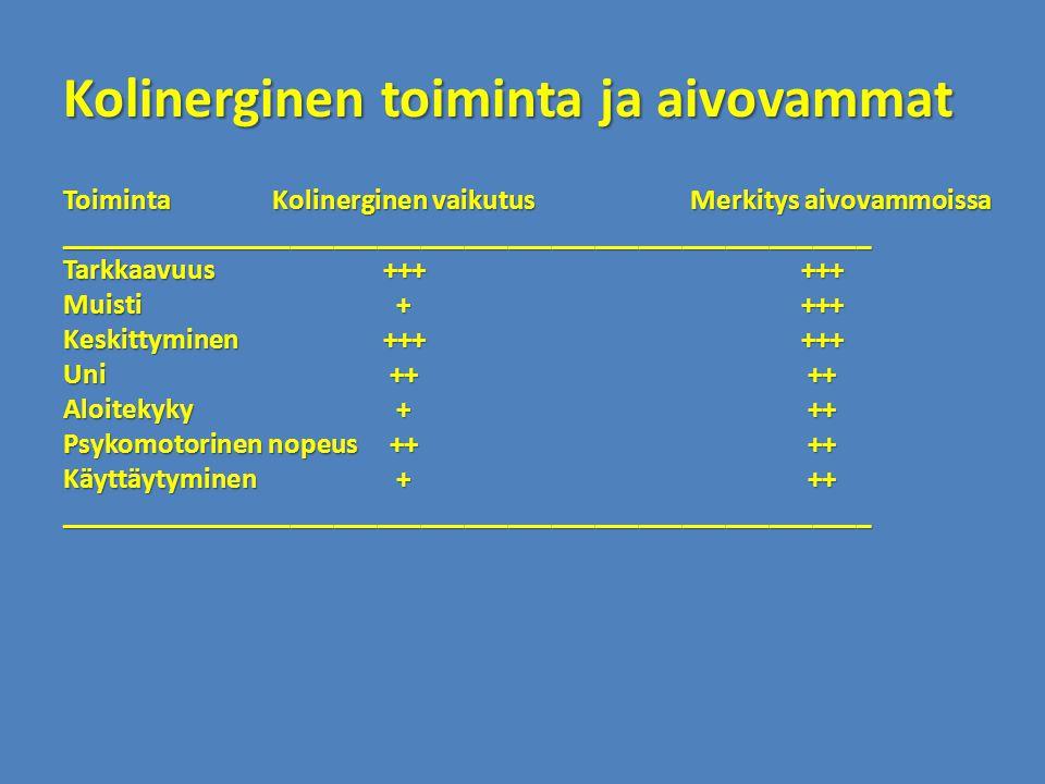 Kolinerginen toiminta ja aivovammat
