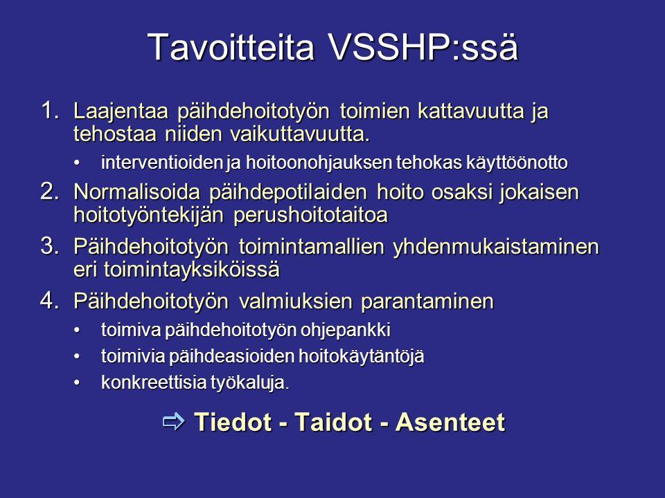 Tavoitteita VSSHP:ssä