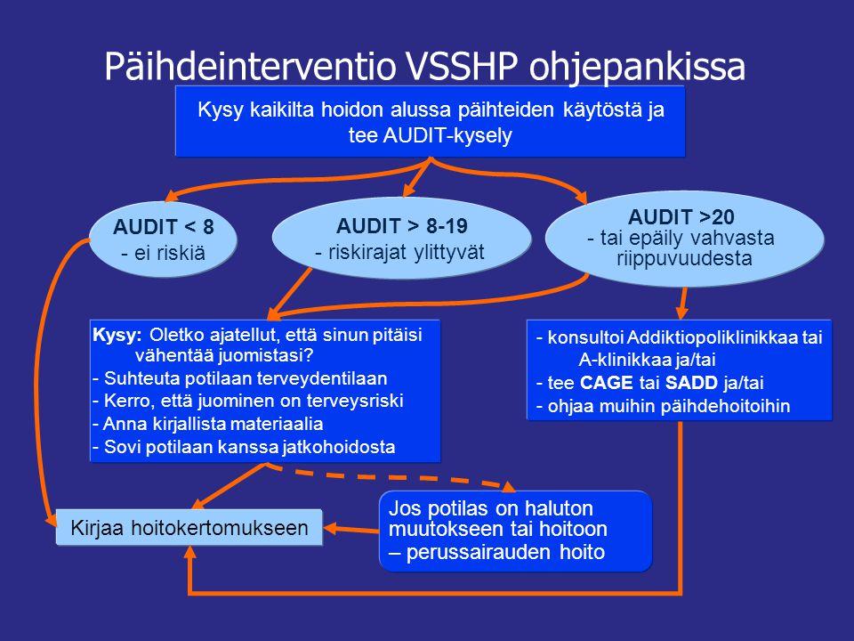 Päihdeinterventio VSSHP ohjepankissa