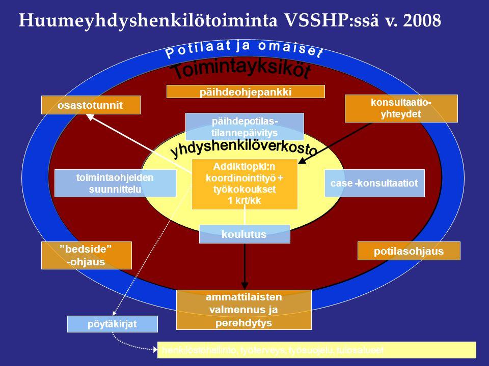 Huumeyhdyshenkilötoiminta VSSHP:ssä v. 2008