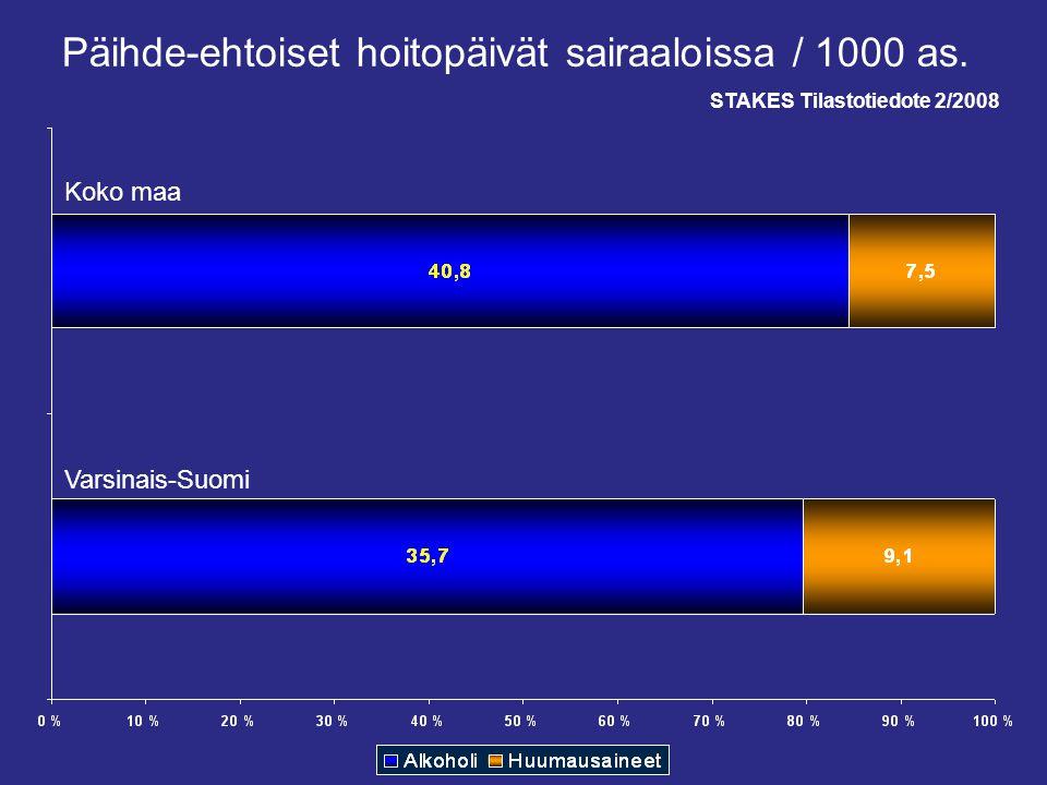 Päihde-ehtoiset hoitopäivät sairaaloissa / 1000 as.