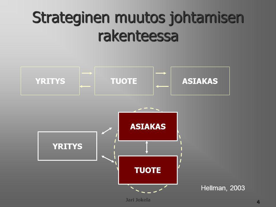 Strateginen muutos johtamisen rakenteessa