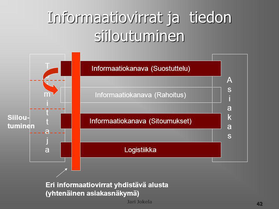 Informaatiovirrat ja tiedon siiloutuminen
